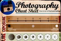Photography - cheat sheets