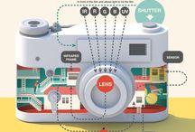 Idea_infographic