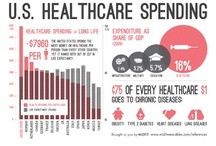 Healthcare Infographics / by HIT Consultant Media