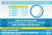 Social Media Infographics / Find out the latest statistics on the top social sites! / by StressFree SocialMarketing