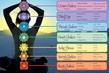 BOS: Correspondences in Magick / Mostly correspondences of all these things, like: Colors, Numbers, Days of Week, Chakras, Candles, etc / by Christina Fanning