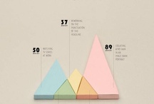 Infographics / Maps / by Virginia Polo