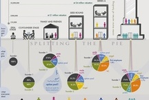 infographies pertinentes