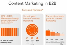 All About B2B / Articles, infographics and more that focus exclusively on business-to-business (B2B) PR and marketing strategies.