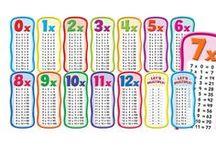 Homeschooling: Supplies