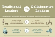 Leadership & Development