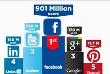 Social Media + Infographs