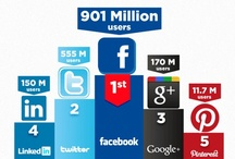 Infographics about Social Media, Content and Online Marketing