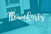 Flowcharts / flowcharts, ux design, diagramy przepływu,