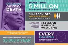 Facts & Figures / Facts & Figures, an annual report released by the Alzheimer's Association, reveals the burden of Alzheimer's and dementia on individuals, caregivers, government and the nation's healthcare system.