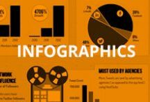 Infographics / Check out these Hootsuite and industry generated social media related infographics. / by Hootsuite