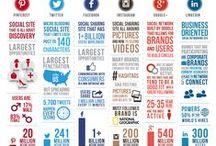 Social Media Infographics / by Leandro Loureiro