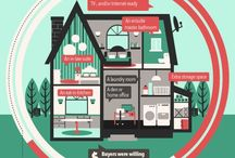 Real Estate / Real Estate Infographics and Information.
