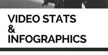 Video Marketing Stats & Infographics / Statistics for video marketing and video usage infographics