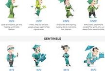 MBTI personalities