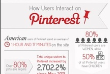 Pinterest pins,.. what else? / My personal collection of important facts and tips of the beast itself.  / by Kris Olin