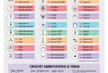 Yarncraft tech - pattern writing / Aspects of pattern writing, including charts and schematics