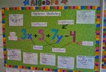 Algebra I Unit 1: Algebra Basics / algebra: adding & subtracting rational numbers, multiplying & dividing rational numbers, writing expressions, evaluating algebraic expressions, real number system, properties of numbers, distributive property, simplifying expressions
