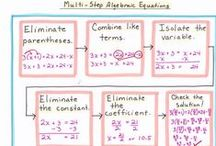 Algebra I Unit 2: Equations / algebra: 1-step equations, 2-step equations, variables on both sides, multi-step equations, absolute value equations, literal equations, equation applications, mixture problems, distance problems, & weighted averages, proportions & percent