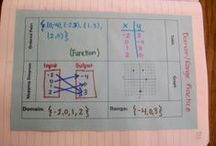 Algebra I Unit 4: Relations & Functions / algebra: coordinate plane & relations, functions, domain & range, function rules, tables & graphs, function notation & operations, direct variation, inverse variation, arithmetic sequences