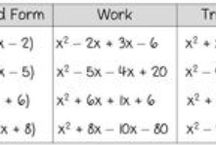 Algebra I Unit 8: Polynomials & Factoring / algebra: classifying & simplifying polynomials, adding & subtracting polynomials, multiplying polynomials, factoring out GCF, factoring by grouping, factoring trinomials, factoring difference of squares, factoring sum & difference of cubes, factoring completely