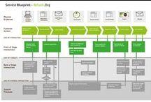 Visualization & Infographics