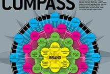 Infografics and facts #smm