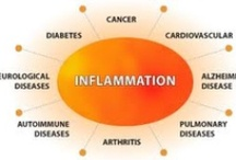 Healing | Inflammation / Inflammation is the body's attempt at self-protection; the aim being to remove harmful stimuli, including damaged cells, irritants, or pathogens - and begin the healing process. When something harmful or irritating affects a part of our body, there is a biological response to try to remove it, the signs and symptoms of inflammation, specifically acute inflammation, show that the body is trying to heal itself. Inflammation does not mean infection, even when an infection causes inflammation.