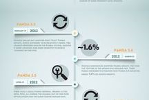 infographies - Digital Marketing / by Juan Pablo