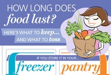 Food- Helpful Info