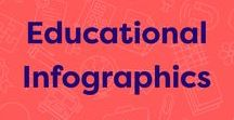 Educational Infographics / Infographics on education