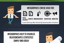 Internet Marketing Infographics / Assorted Infographics about everything you want to know about social media and internet marketing.