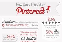 Meta-Pinterest