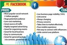Social Media and Marcom