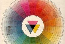 Color Wheels/Charts