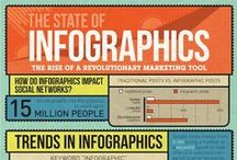 Infographics / by erica