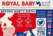 Buzz Infographics