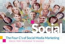 Meltwater Social Media and PR E-Books / Social media and PR E-Books. / by Meltwater