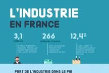 Industrie en France / Industrie en France