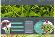 Nutrition / Eat to live well. / by Janice Chan
