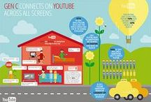 Infográficos / Infográficos nacionais e internacionais que tratam do universo digital e das mídias sociais