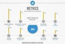 Content Marketing / Content Marketing Infographics