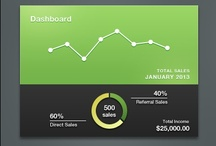 .design .dashboard + .infographics + .charts / by Jorge Barderas