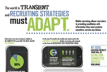 HR Communications / These pins deal with HR Communications in general -- attracting passive candidates, adapting recruitment strategies, cost of a bad hire, etc.