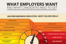EMPLOYMENT / The Human Resources employment pins deal with the ins and outs of getting a job, resume content, interviewing, networking etc.: Some pin examples are: What employers want; Attracting and retaining Gen Y; How ATS systems work; Cost of a Hire;  Your E- reputation etc.
