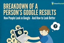 GOOGLE+ / This board contains information, tips, hints and tricks specific to the use of Google