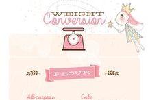 Conversions!!