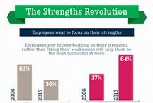 Your Strengths At Work / Research suggests using your strengths – what you're good at and like doing - makes you happier, healthier, more productive and more likely to get ahead at work.  Yet only one in five employees report they get to use their strengths each day.  If you don't find your work engaging, energizing and enjoyable then chances are you're strengths aren't in play. It's time to start working smarter, rather than harder and finally achieve the respect, recognition and rewards you deserve.