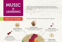Benefits of Music Education / Benefit of Music on Children Development