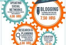 Infographic / useful for university presentation / by Tanaz M